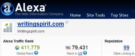 Alexa Ranking 11-8-11 411k
