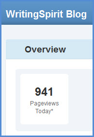 941 Pageviews